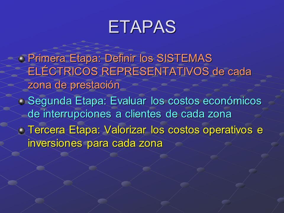 ETAPAS Primera Etapa: Definir los SISTEMAS ELÉCTRICOS REPRESENTATIVOS de cada zona de prestación.