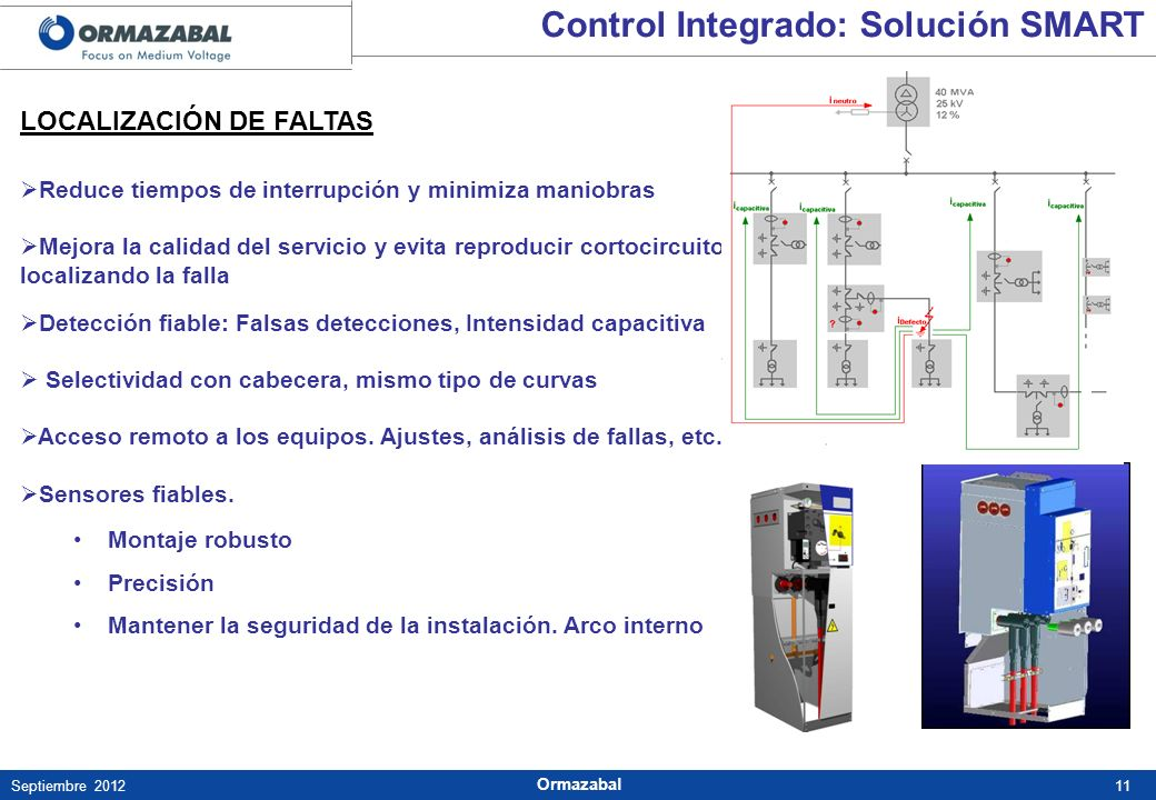 Control Integrado: Solución SMART