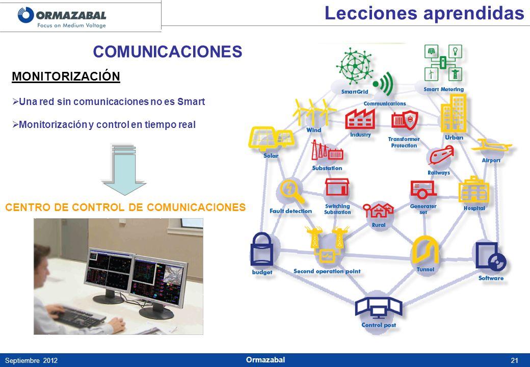 Lecciones aprendidas COMUNICACIONES MONITORIZACIÓN