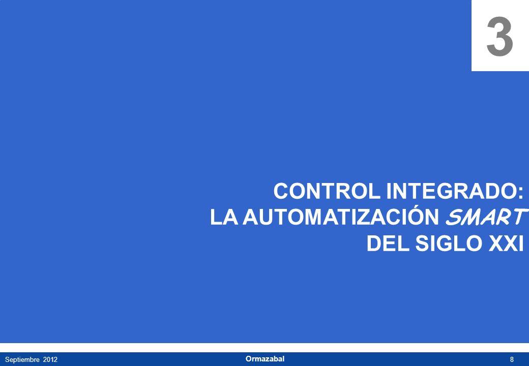 3 CONTROL INTEGRADO: LA AUTOMATIZACIÓN SMART DEL SIGLO XXI
