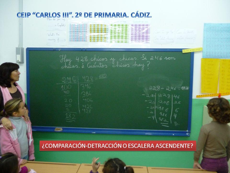 CEIP CARLOS III . 2º DE PRIMARIA. CÁDIZ.