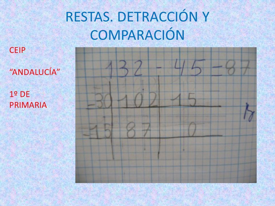 RESTAS. DETRACCIÓN Y COMPARACIÓN