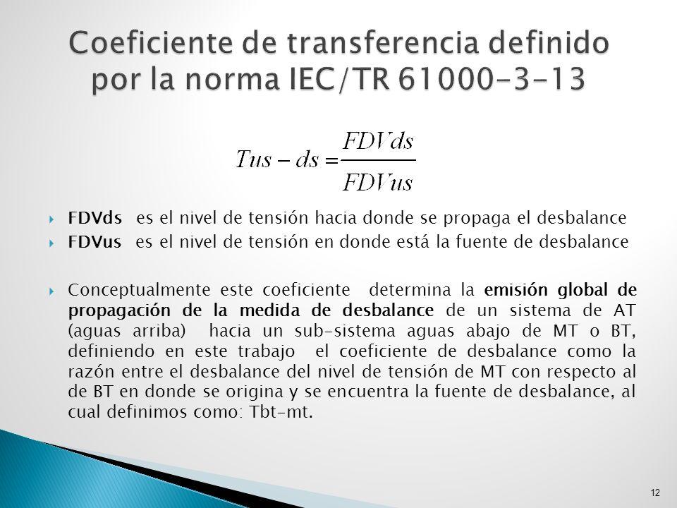 Coeficiente de transferencia definido por la norma IEC/TR 61000-3-13