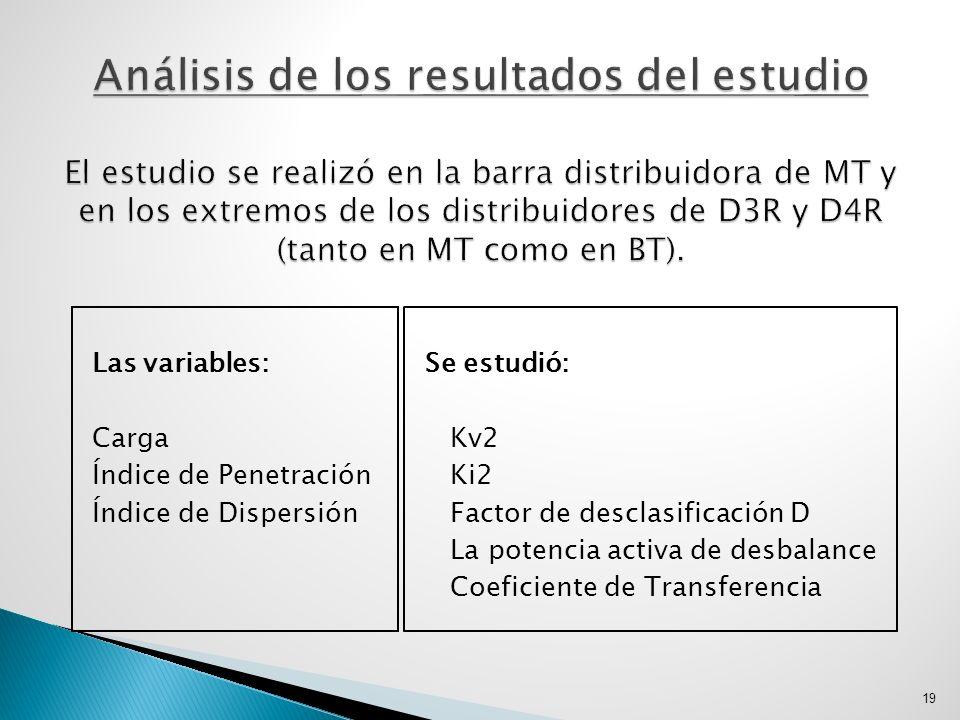 Análisis de los resultados del estudio El estudio se realizó en la barra distribuidora de MT y en los extremos de los distribuidores de D3R y D4R (tanto en MT como en BT).