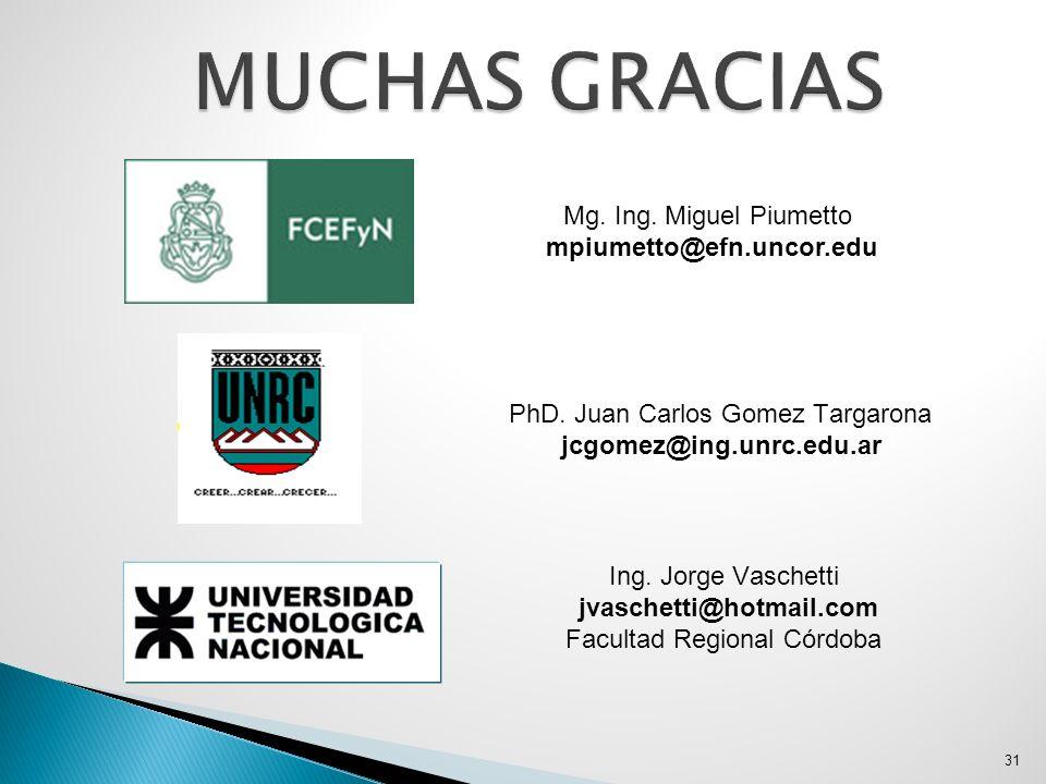 MUCHAS GRACIAS Mg. Ing. Miguel Piumetto mpiumetto@efn.uncor.edu