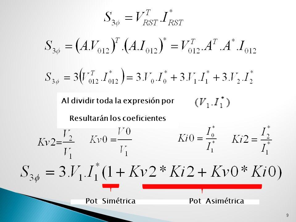 Al dividir toda la expresión por Resultarán los coeficientes