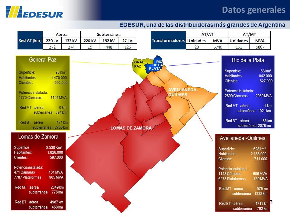 Datos generales EDESUR, una de las distribuidoras más grandes de Argentina 3