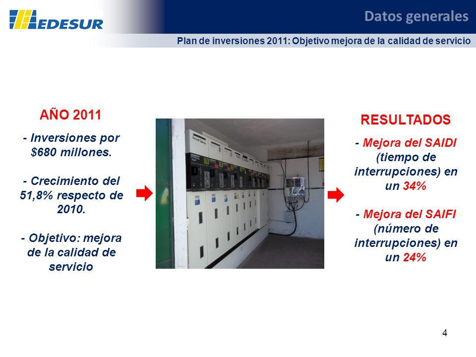 Datos generales AÑO 2011 RESULTADOS - Inversiones por $680 millones.