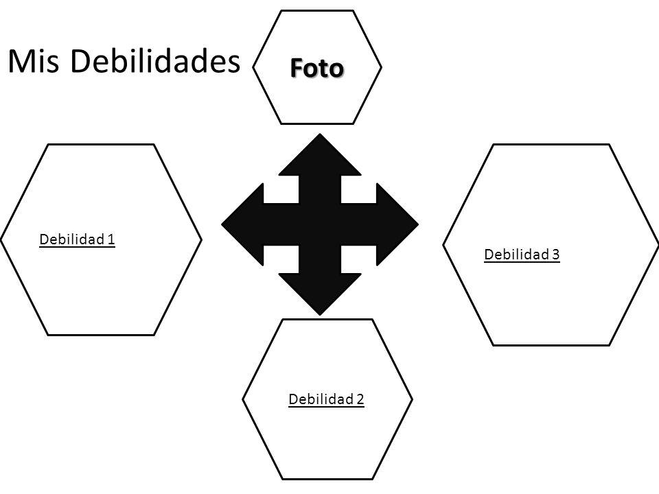 Foto Mis Debilidades Debilidad 1 Debilidad 3 Debilidad 2