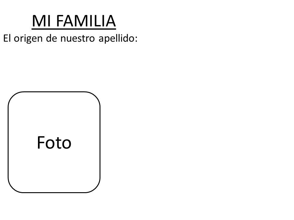 MI FAMILIA El origen de nuestro apellido: