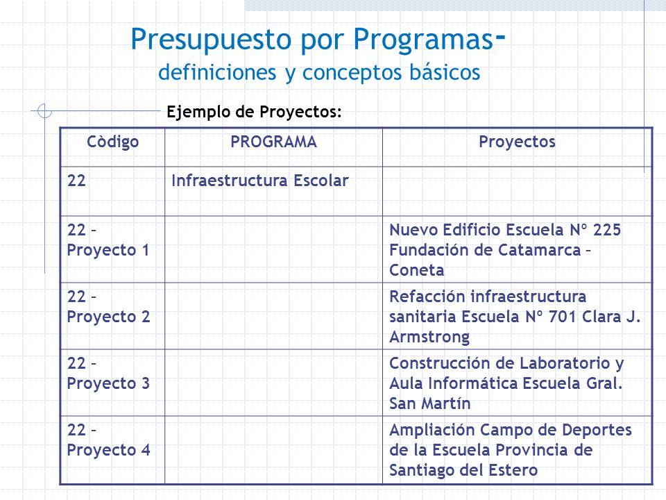 Presupuesto por programas ppt video online descargar for Proyecto construccion de aulas escolares