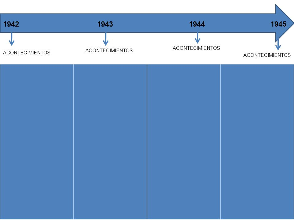 1942 1943 1944 1945 ACONTECIMIENTOS ACONTECIMIENTOS ACONTECIMIENTOS