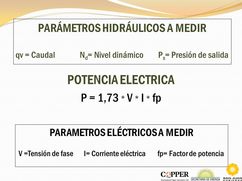 PARAMETROS ELÉCTRICOS A MEDIR