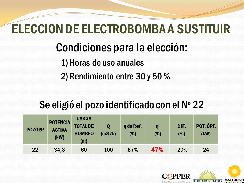 ELECCION DE ELECTROBOMBA A SUSTITUIR