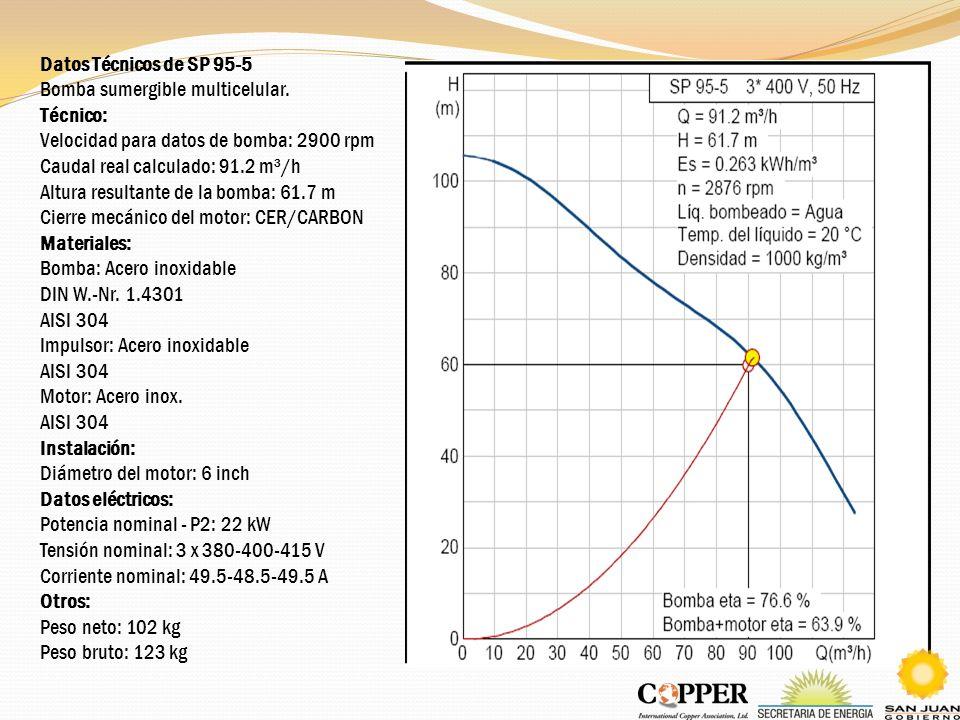 Datos Técnicos de SP 95-5Bomba sumergible multicelular. Técnico: Velocidad para datos de bomba: 2900 rpm.