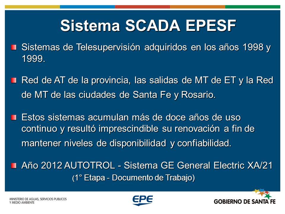 Sistema SCADA EPESFSistemas de Telesupervisión adquiridos en los años 1998 y 1999.