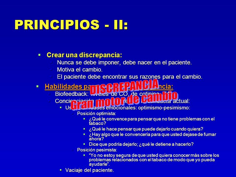 PRINCIPIOS - II: DISCREPANCIA Gran motor de cambio