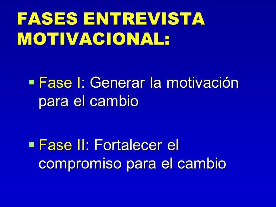 FASES ENTREVISTA MOTIVACIONAL: