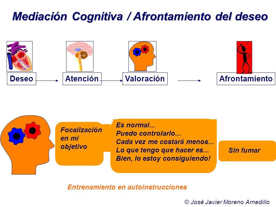 Mediación Cognitiva / Afrontamiento del deseo