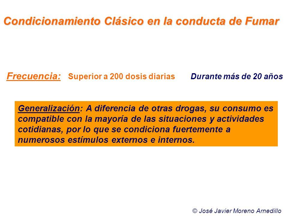 Condicionamiento Clásico en la conducta de Fumar
