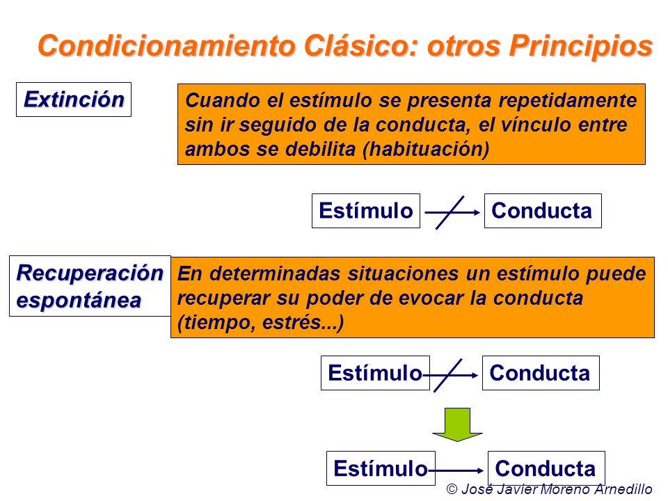 Condicionamiento Clásico: otros Principios