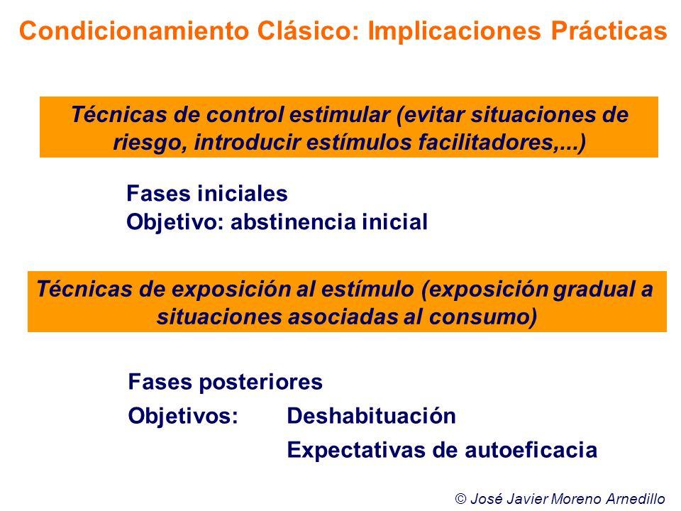 Condicionamiento Clásico: Implicaciones Prácticas