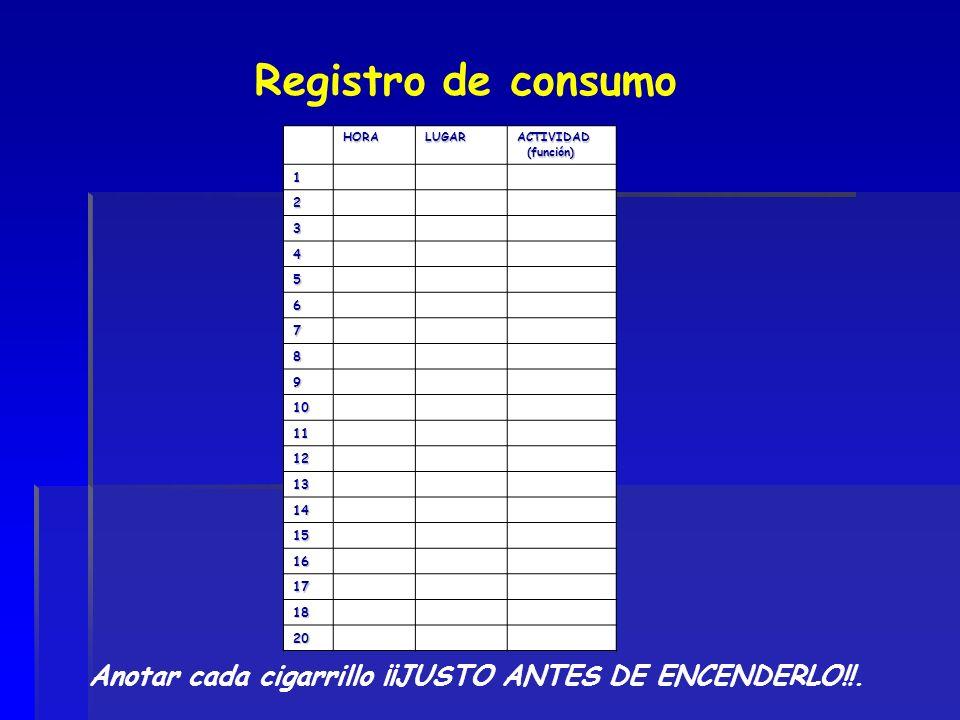 Registro de consumo HORA. LUGAR. ACTIVIDAD. (función) 1. 2. 3. 4. 5. 6. 7. 8. 9. 10. 11.