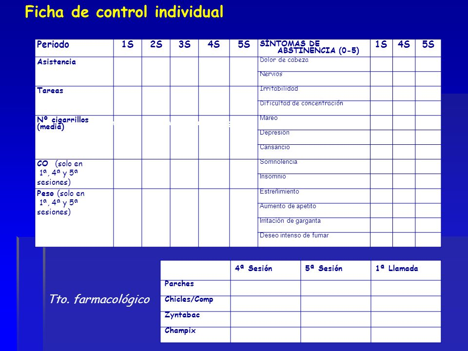 Ficha de control individual