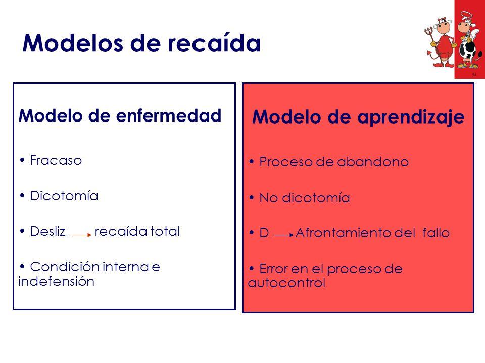 Modelos de recaída Modelo de enfermedad Modelo de aprendizaje Fracaso