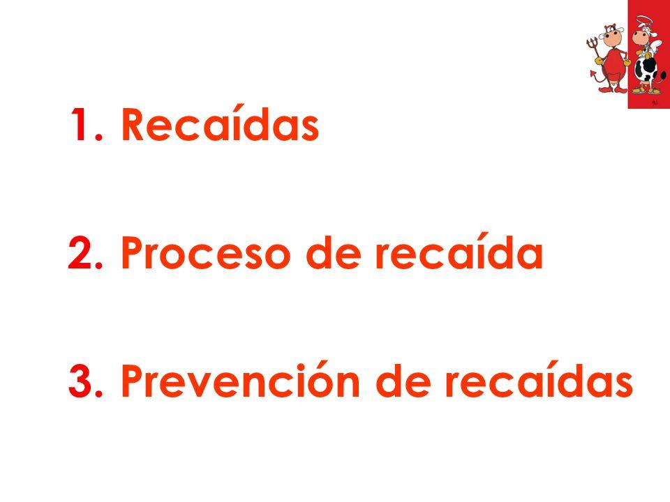 Recaídas Proceso de recaída Prevención de recaídas