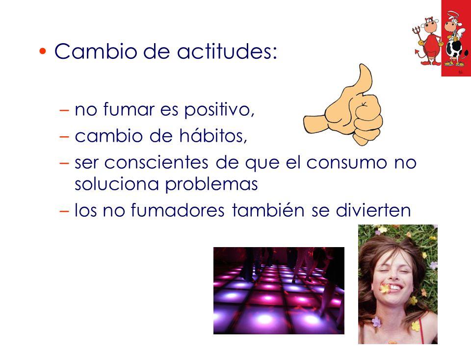 Cambio de actitudes: no fumar es positivo, cambio de hábitos,