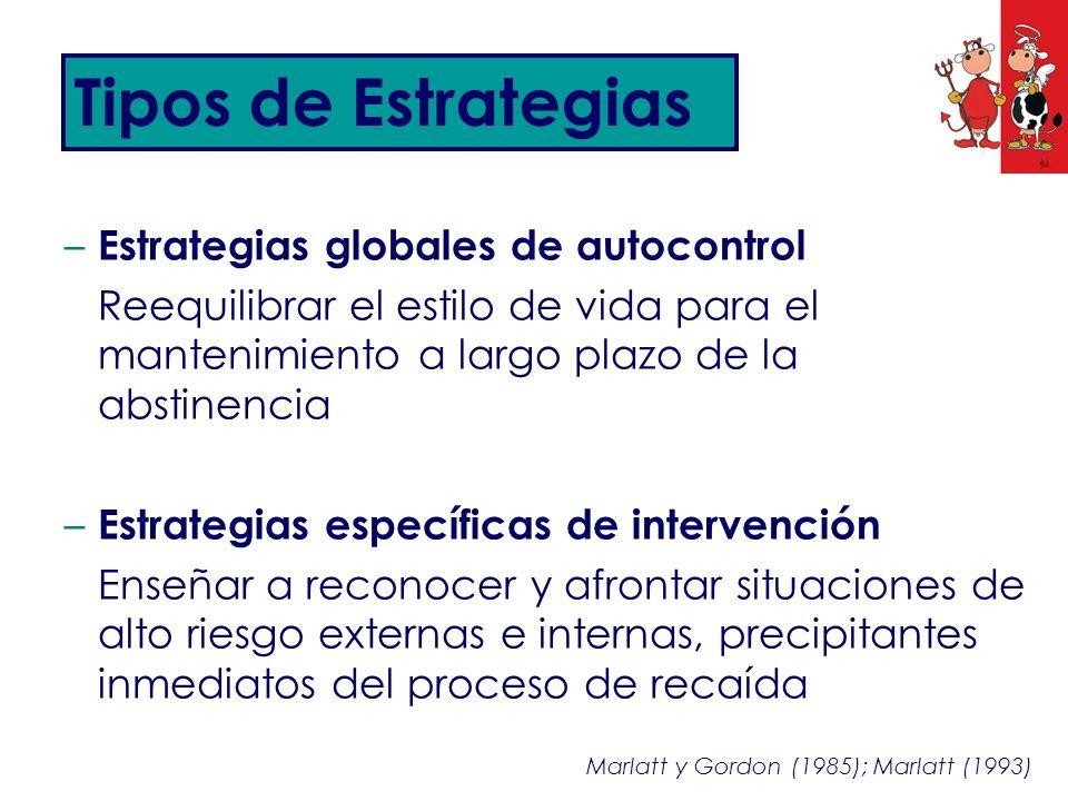 Tipos de Estrategias Estrategias globales de autocontrol