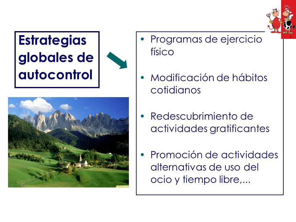 Estrategias globales de autocontrol Programas de ejercicio físico