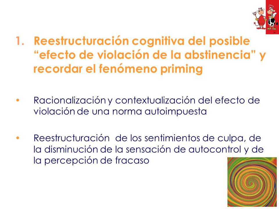 Reestructuración cognitiva del posible efecto de violación de la abstinencia y recordar el fenómeno priming
