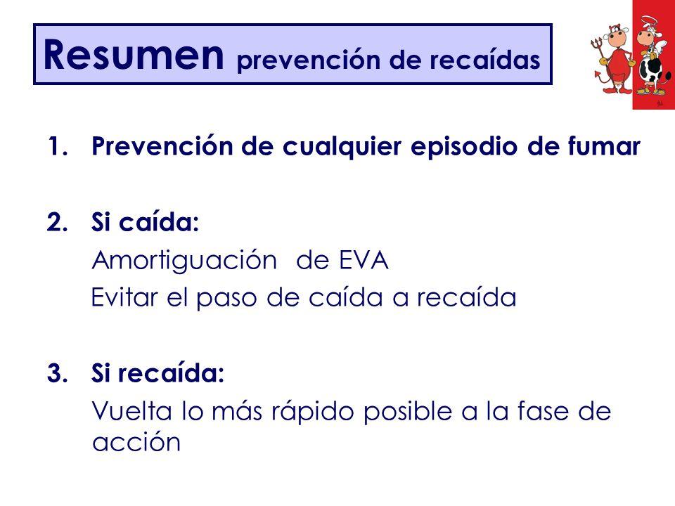 Resumen prevención de recaídas