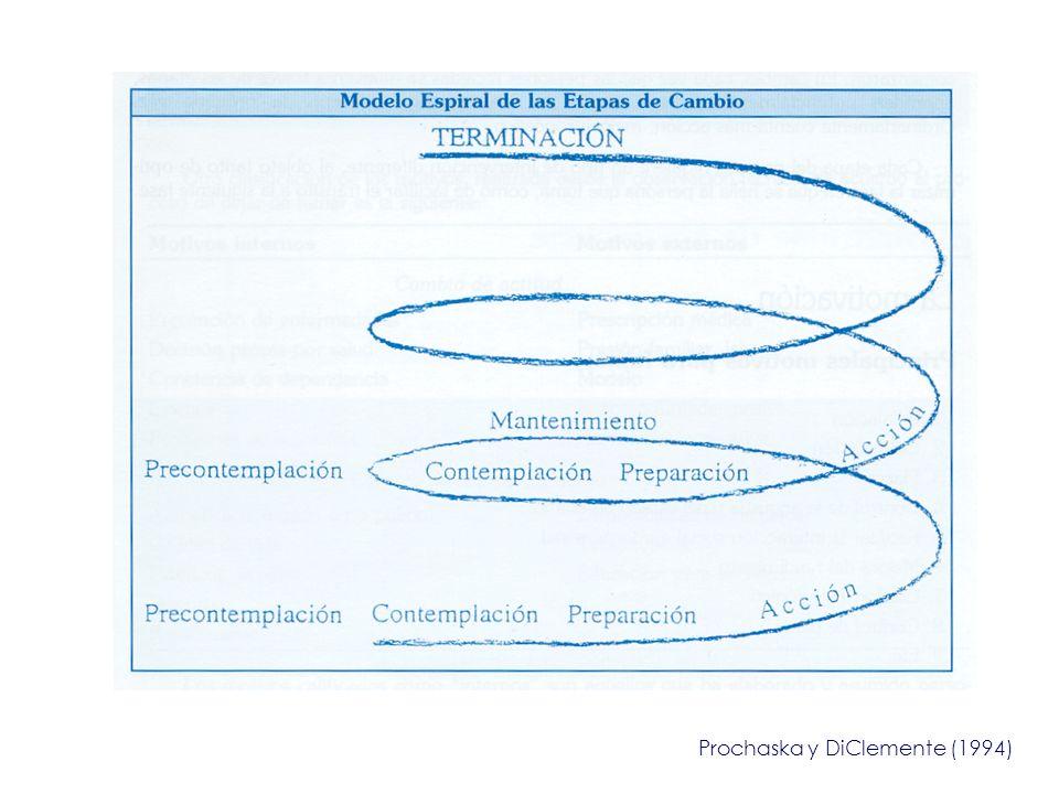 Prochaska y DiClemente (1994)