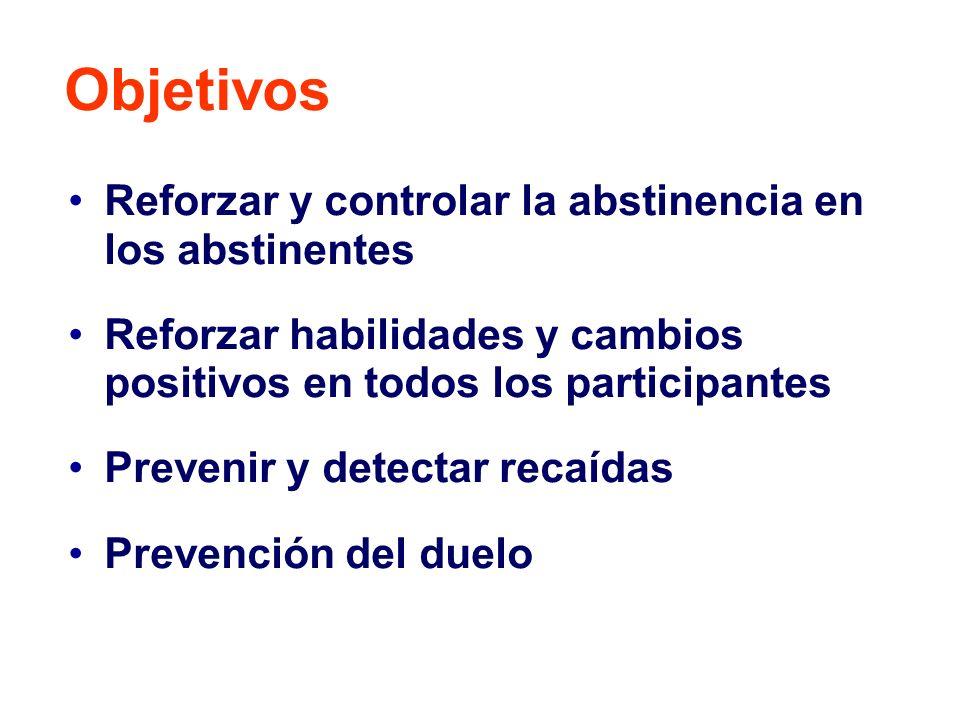 Objetivos Reforzar y controlar la abstinencia en los abstinentes