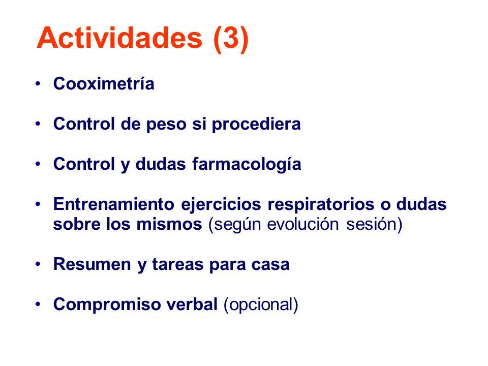 Actividades (3) Cooximetría Control de peso si procediera