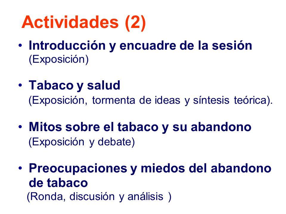Actividades (2) Introducción y encuadre de la sesión (Exposición)