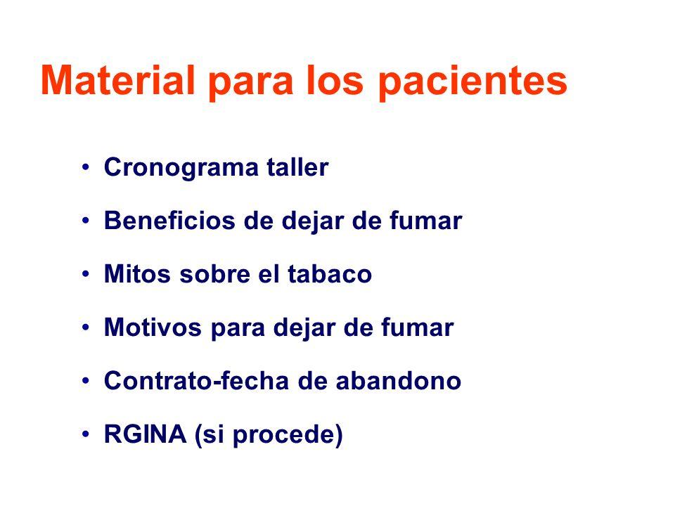 Material para los pacientes