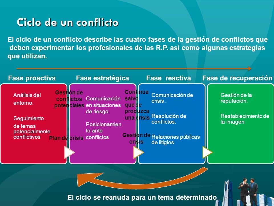 Relaciones Publicas Gestión de conflictos. - ppt video online ...