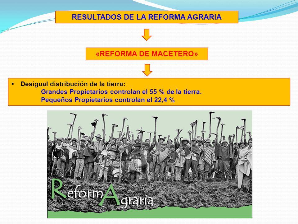 RESULTADOS DE LA REFORMA AGRARIA