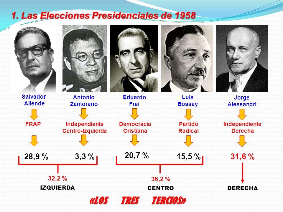 1. Las Elecciones Presidenciales de 1958