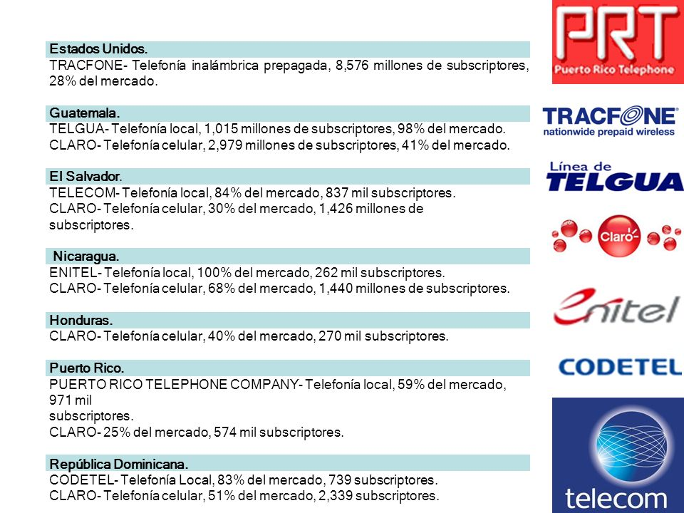 Estados Unidos. TRACFONE- Telefonía inalámbrica prepagada, 8,576 millones de subscriptores, 28% del mercado.
