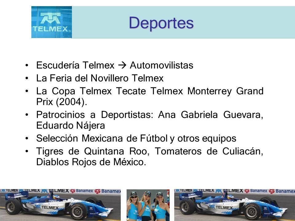 Deportes Escudería Telmex  Automovilistas