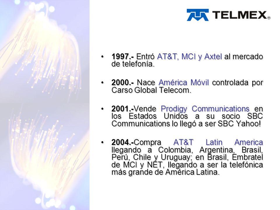 1997.- Entró AT&T, MCI y Axtel al mercado de telefonía.