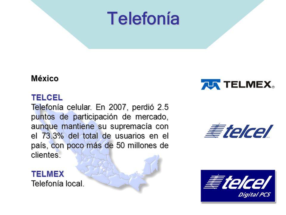 Telefonía México TELCEL