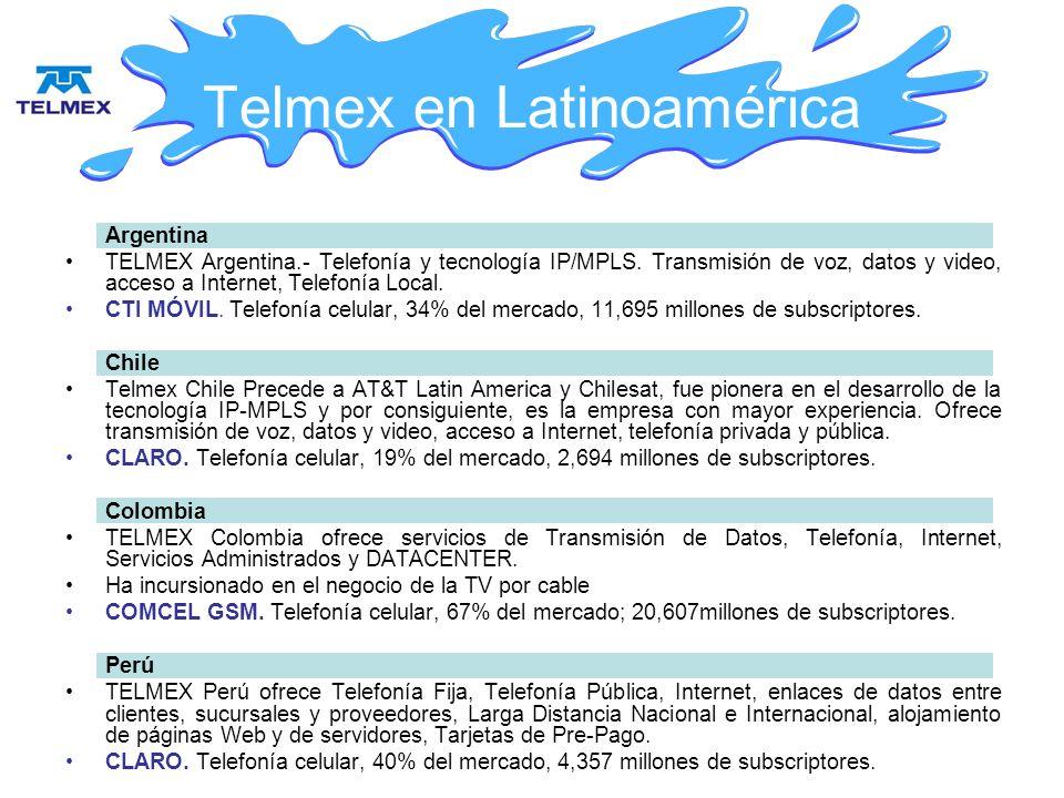 Telmex en Latinoamérica