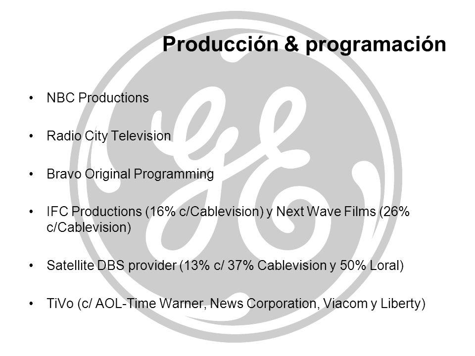 Producción & programación
