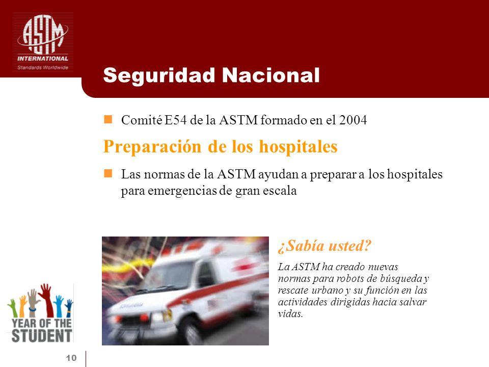 Seguridad Nacional Preparación de los hospitales ¿Sabía usted